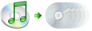 iTunes to CD-DVD