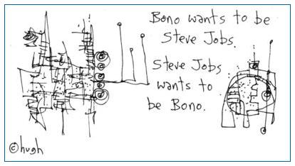 jobs and bono